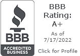 The Keyword Agency BBB Business Review